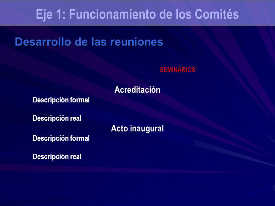 Eje 1: Funcionamiento de los Comités Desarrollo de las reuniones Acreditación Descripción formal Descripción real Acto inaugural Descripción formal Descripción real SEMINARIOS