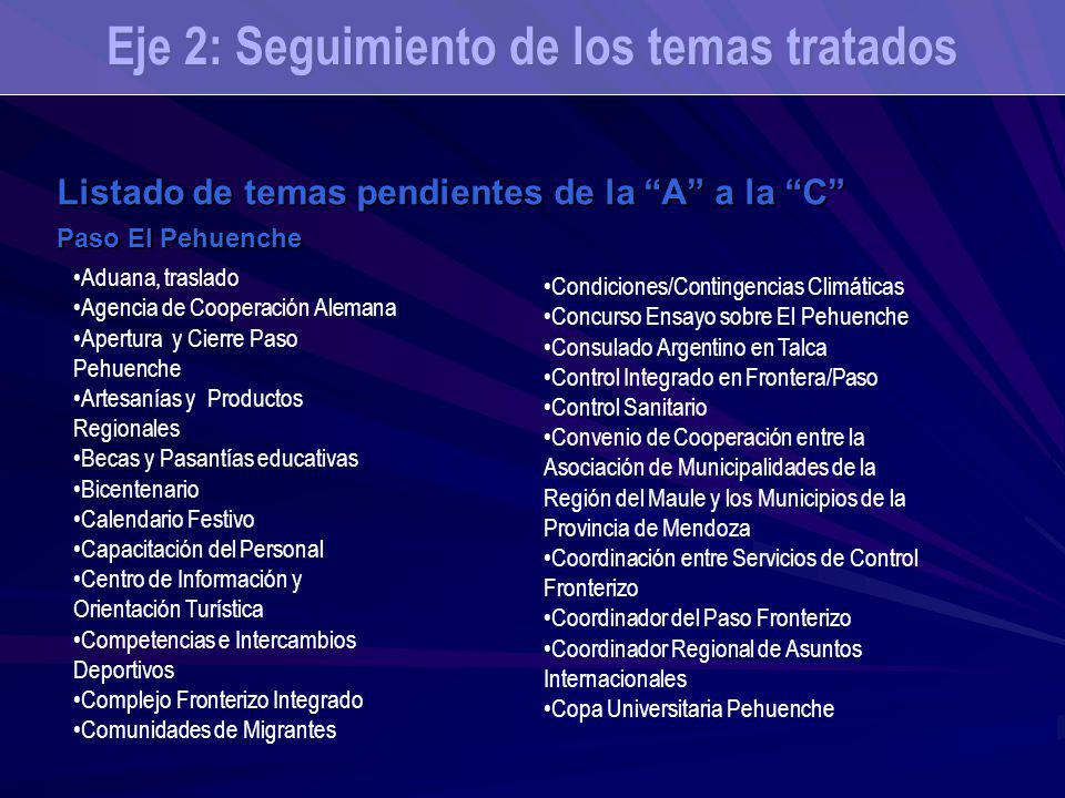 Eje 2: Seguimiento de los temas tratados Listado de temas pendientes de la A a la C Paso El Pehuenche Aduana, traslado Agencia de Cooperación Alemana