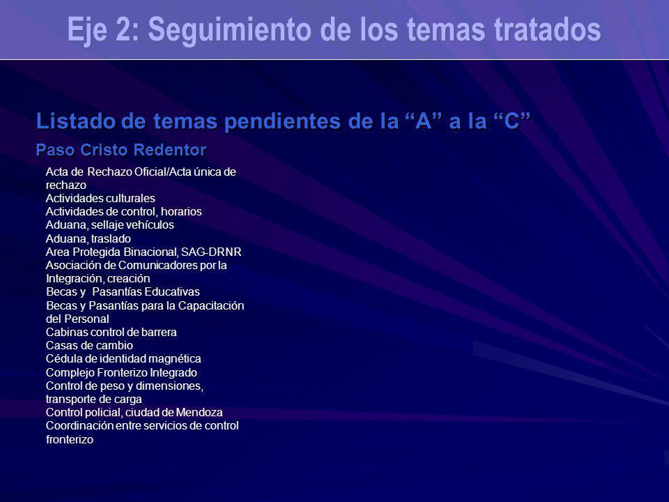Eje 2: Seguimiento de los temas tratados Listado de temas pendientes de la A a la C Paso Cristo Redentor Acta de Rechazo Oficial/Acta única de rechazo