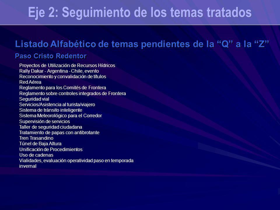 Eje 2: Seguimiento de los temas tratados Listado Alfabético de temas pendientes de la Q a la Z Paso Cristo Redentor Proyectos de Utilización de Recurs