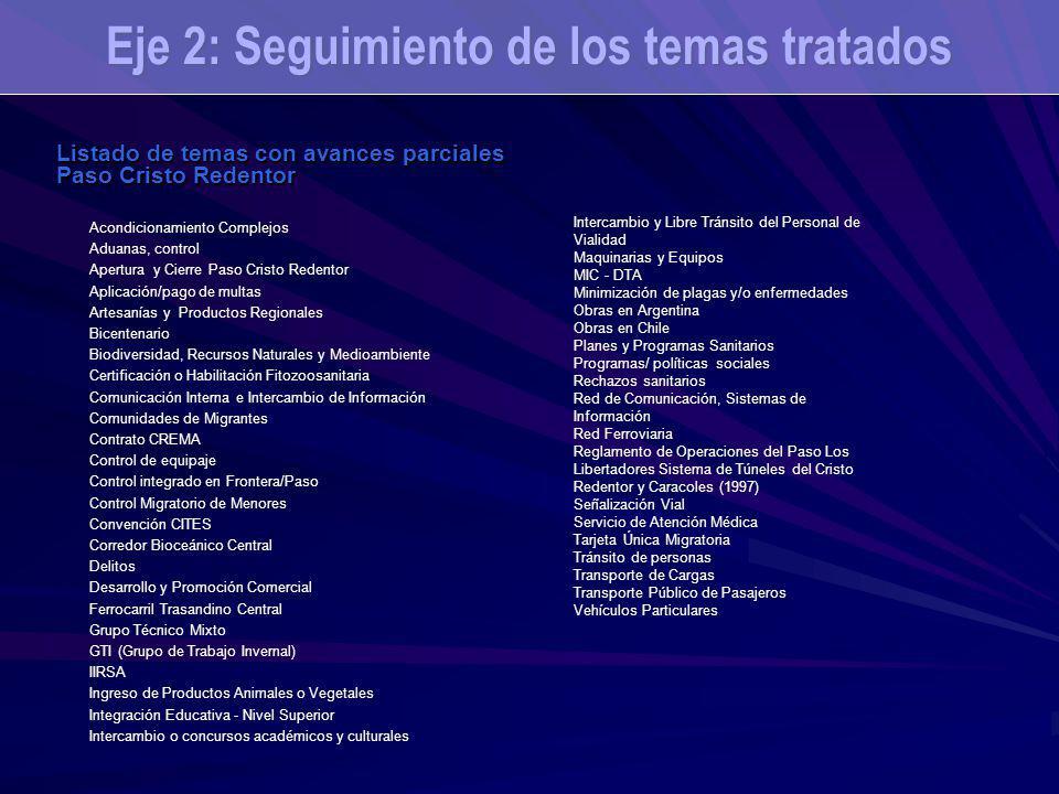 Listado de temas con avances parciales Paso Cristo Redentor Eje 2: Seguimiento de los temas tratados Acondicionamiento Complejos Aduanas, control Aper