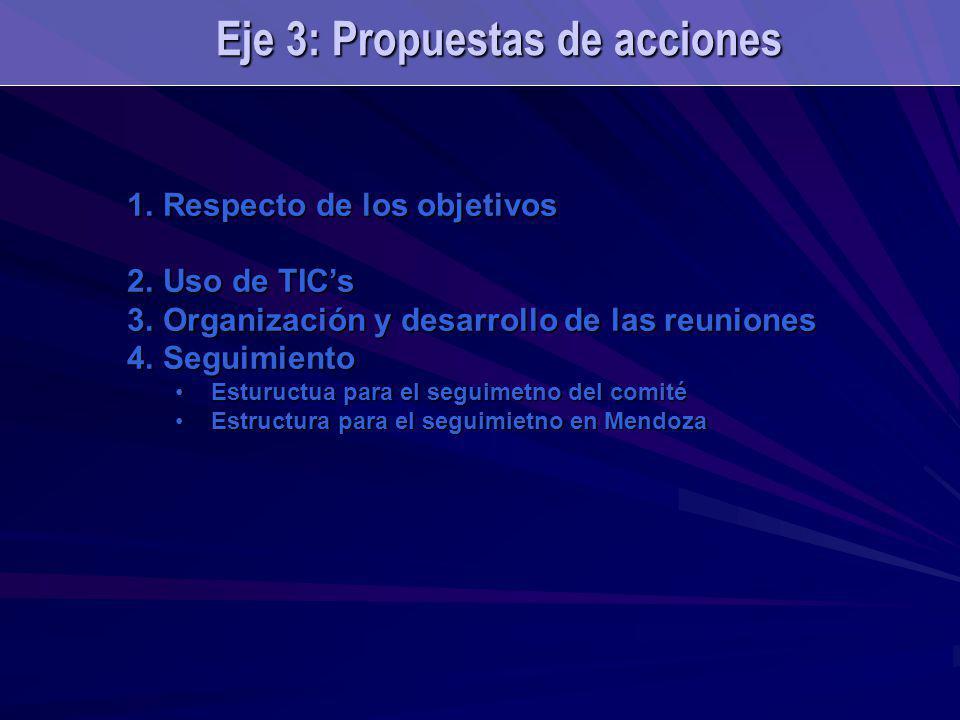 1.Respecto de los objetivos 2.Uso de TICs 3.Organización y desarrollo de las reuniones 4.Seguimiento Estuructua para el seguimetno del comitéEstuructua para el seguimetno del comité Estructura para el seguimietno en MendozaEstructura para el seguimietno en Mendoza Eje 3: Propuestas de acciones