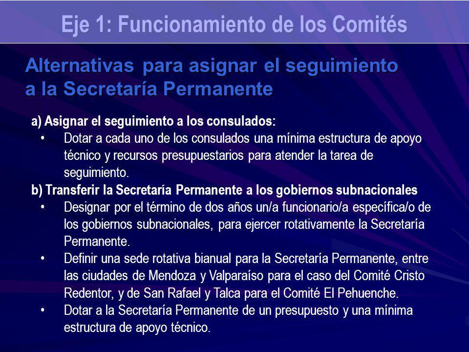 Eje 1: Funcionamiento de los Comités Alternativas para asignar el seguimiento a la Secretaría Permanente a) Asignar el seguimiento a los consulados: D