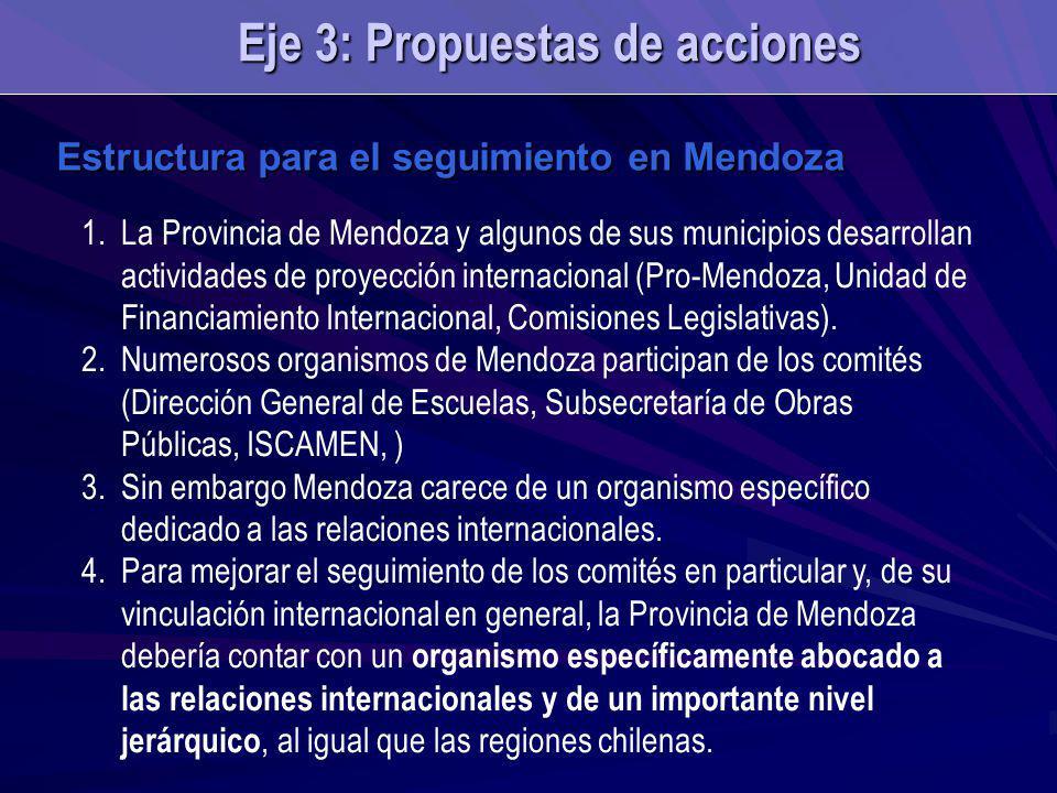Estructura para el seguimiento en Mendoza Eje 3: Propuestas de acciones 1.La Provincia de Mendoza y algunos de sus municipios desarrollan actividades de proyección internacional (Pro-Mendoza, Unidad de Financiamiento Internacional, Comisiones Legislativas).