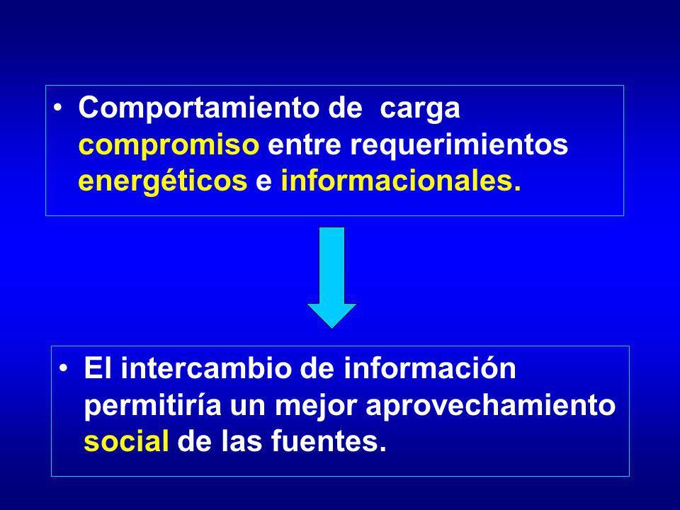 Comportamiento de carga compromiso entre requerimientos energéticos e informacionales. El intercambio de información permitiría un mejor aprovechamien