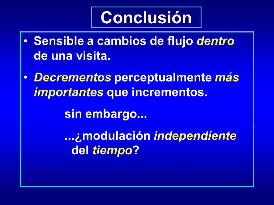 Conclusión Sensible a cambios de flujo dentro de una visita. Decrementos perceptualmente más importantes que incrementos. sin embargo......¿modulación