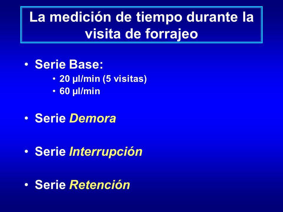 La medición de tiempo durante la visita de forrajeo Serie Base: 20 µl/min (5 visitas) 60 µl/min Serie Demora Serie Interrupción Serie Retención