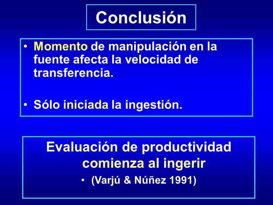 Momento de manipulación en la fuente afecta la velocidad de transferencia. Sólo iniciada la ingestión. Conclusión Evaluación de productividad comienza