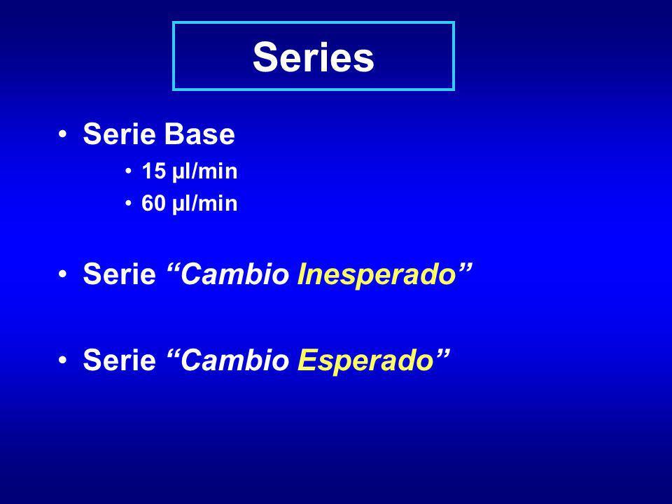 Series Serie Base 15 µl/min 60 µl/min Serie Cambio Inesperado Serie Cambio Esperado