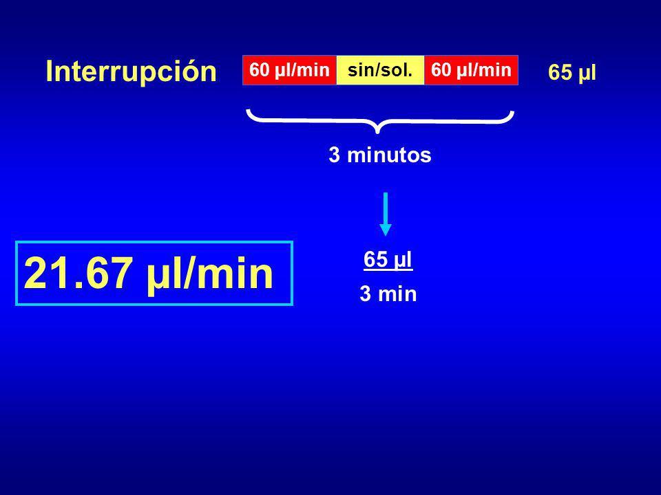 3 minutos 60 µl/minsin/sol.60 µl/min Interrupción 65 µl 3 min 21.67 µl/min