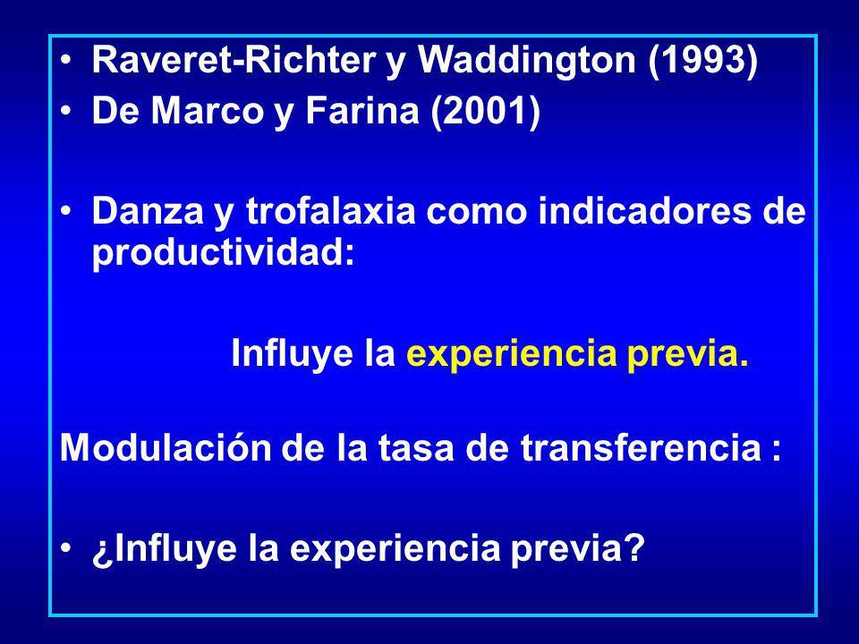 Raveret-Richter y Waddington (1993) De Marco y Farina (2001) Danza y trofalaxia como indicadores de productividad: Influye la experiencia previa. Modu