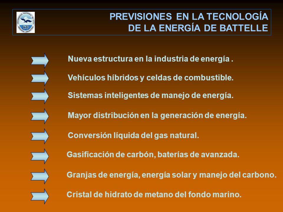 PREVISIONES EN LA TECNOLOGÍA DE LA ENERGÍA DE BATTELLE Nueva estructura en la industria de energía. Vehículos híbridos y celdas de combustible. Sistem