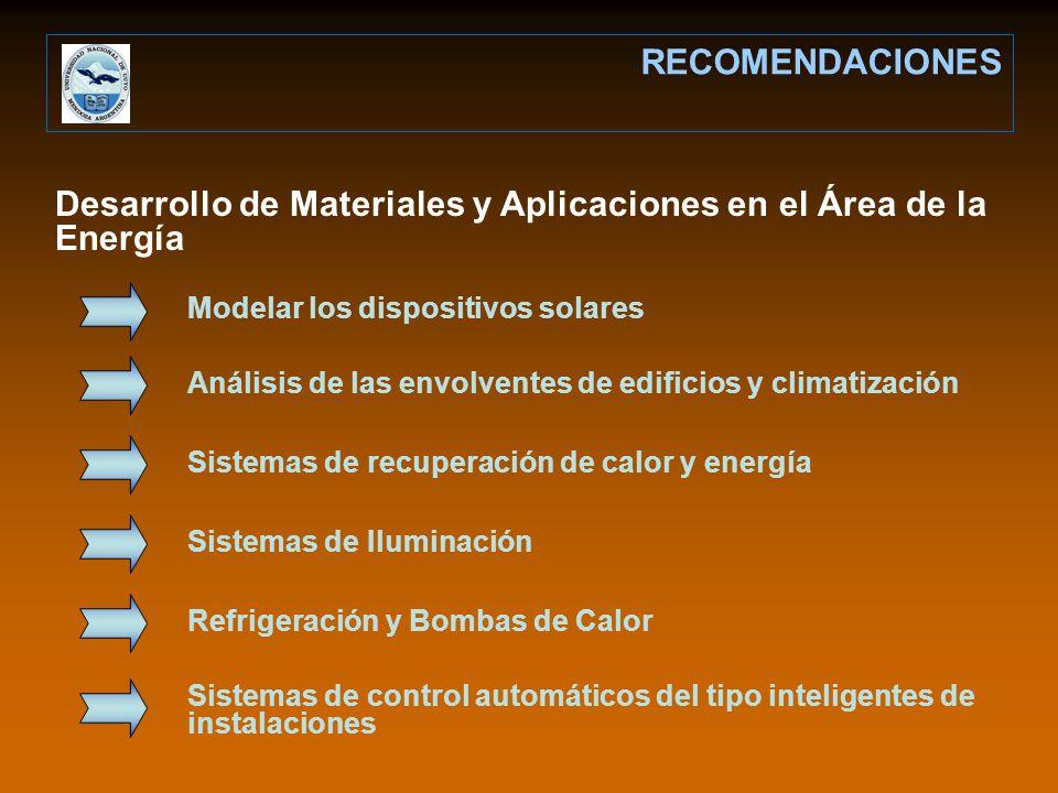 Desarrollo de Materiales y Aplicaciones en el Área de la Energía RECOMENDACIONES Modelar los dispositivos solares Análisis de las envolventes de edifi