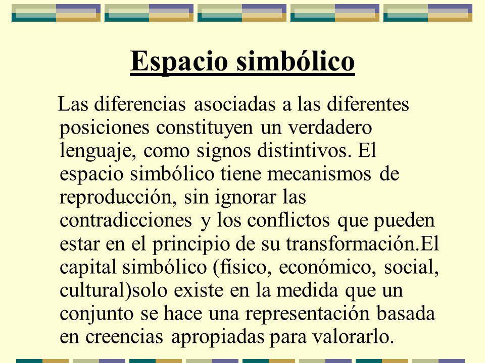 Espacio simbólico Las diferencias asociadas a las diferentes posiciones constituyen un verdadero lenguaje, como signos distintivos.