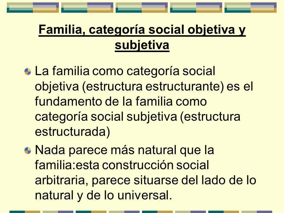 Familia, categoría social objetiva y subjetiva La familia como categoría social objetiva (estructura estructurante) es el fundamento de la familia como categoría social subjetiva (estructura estructurada) Nada parece más natural que la familia:esta construcción social arbitraria, parece situarse del lado de lo natural y de lo universal.
