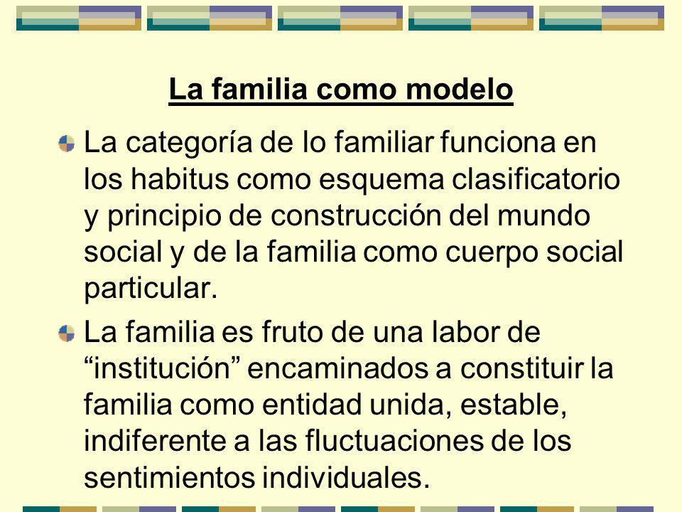 La familia como modelo La categoría de lo familiar funciona en los habitus como esquema clasificatorio y principio de construcción del mundo social y de la familia como cuerpo social particular.