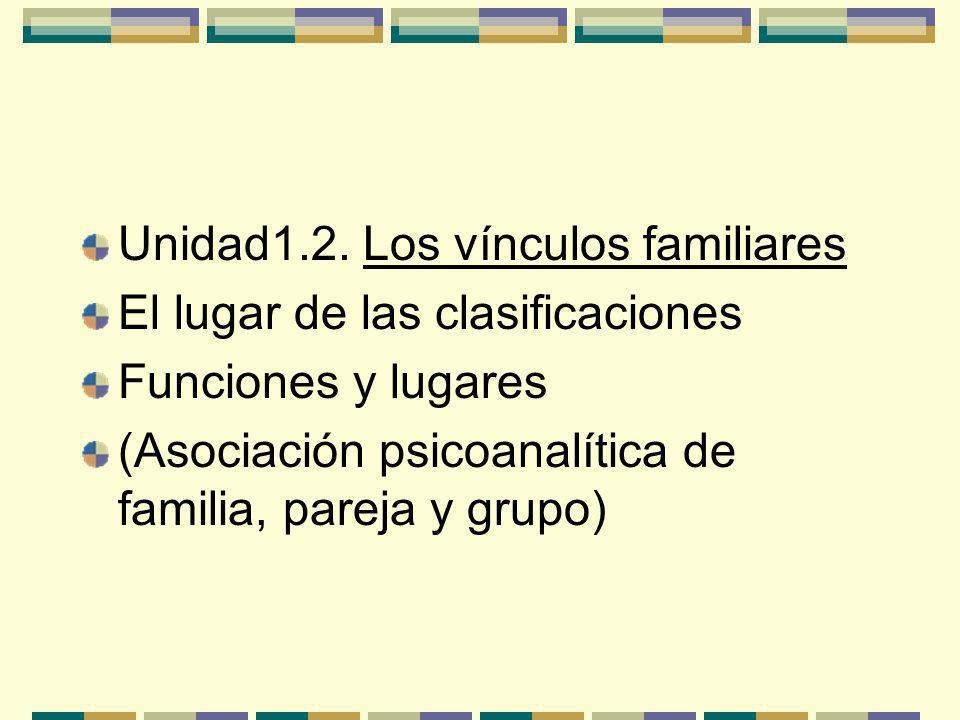Unidad1.2.
