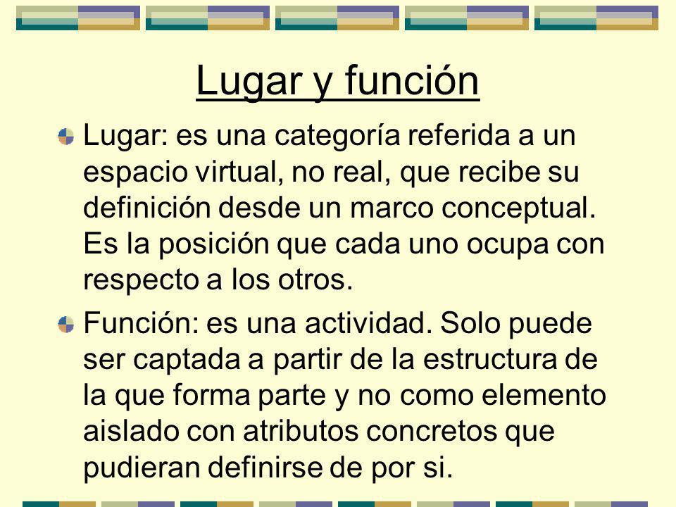 Lugar y función Lugar: es una categoría referida a un espacio virtual, no real, que recibe su definición desde un marco conceptual.