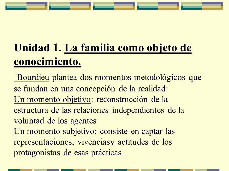 Unidad 1.La familia como objeto de conocimiento.