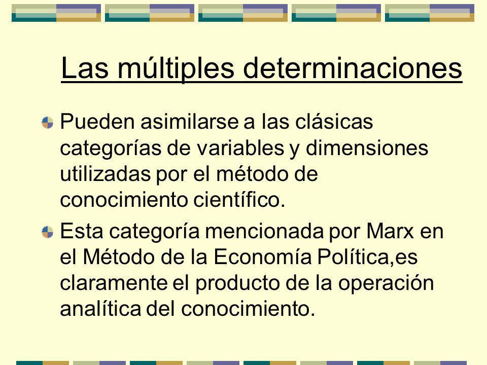 Las múltiples determinaciones Pueden asimilarse a las clásicas categorías de variables y dimensiones utilizadas por el método de conocimiento científico.