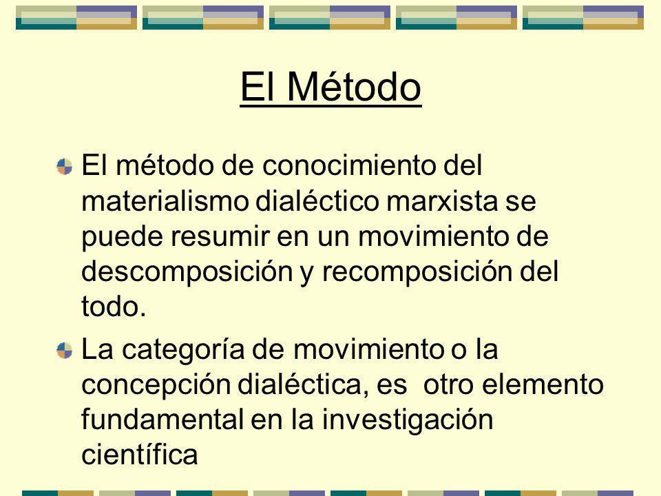 El Método El método de conocimiento del materialismo dialéctico marxista se puede resumir en un movimiento de descomposición y recomposición del todo.