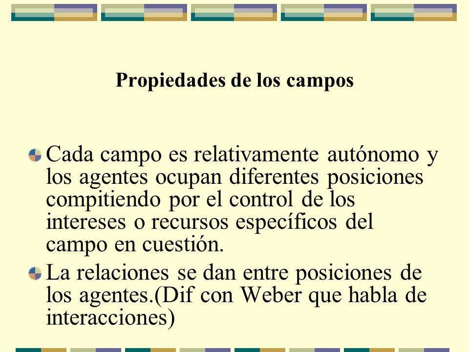 Propiedades de los campos Cada campo es relativamente autónomo y los agentes ocupan diferentes posiciones compitiendo por el control de los intereses o recursos específicos del campo en cuestión.