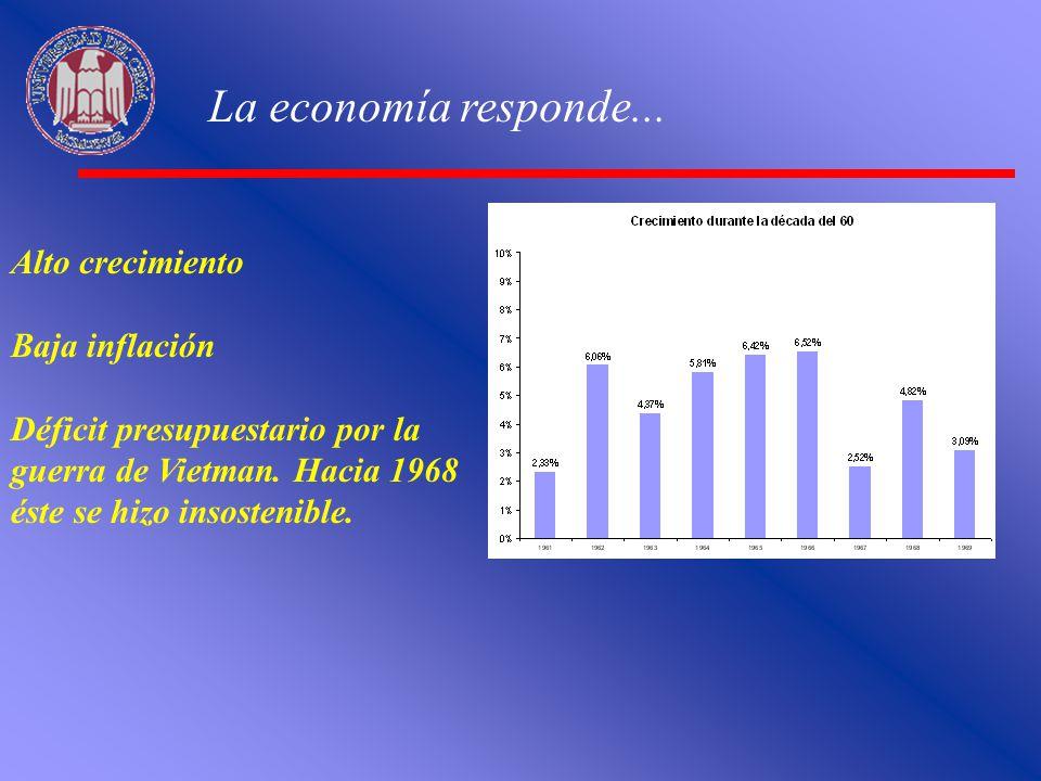 La economía responde... Alto crecimiento Baja inflación Déficit presupuestario por la guerra de Vietman. Hacia 1968 éste se hizo insostenible.