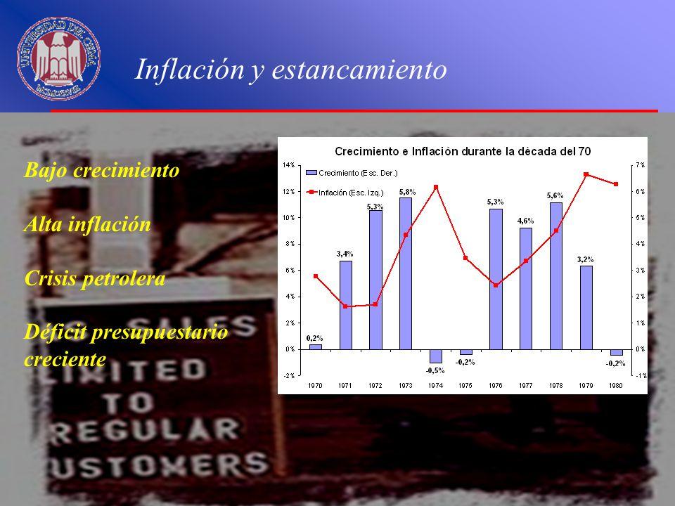 Inflación y estancamiento Bajo crecimiento Alta inflación Crisis petrolera Déficit presupuestario creciente