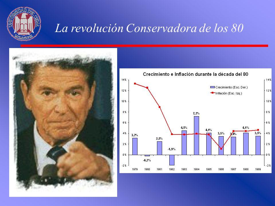 La revolución Conservadora de los 80