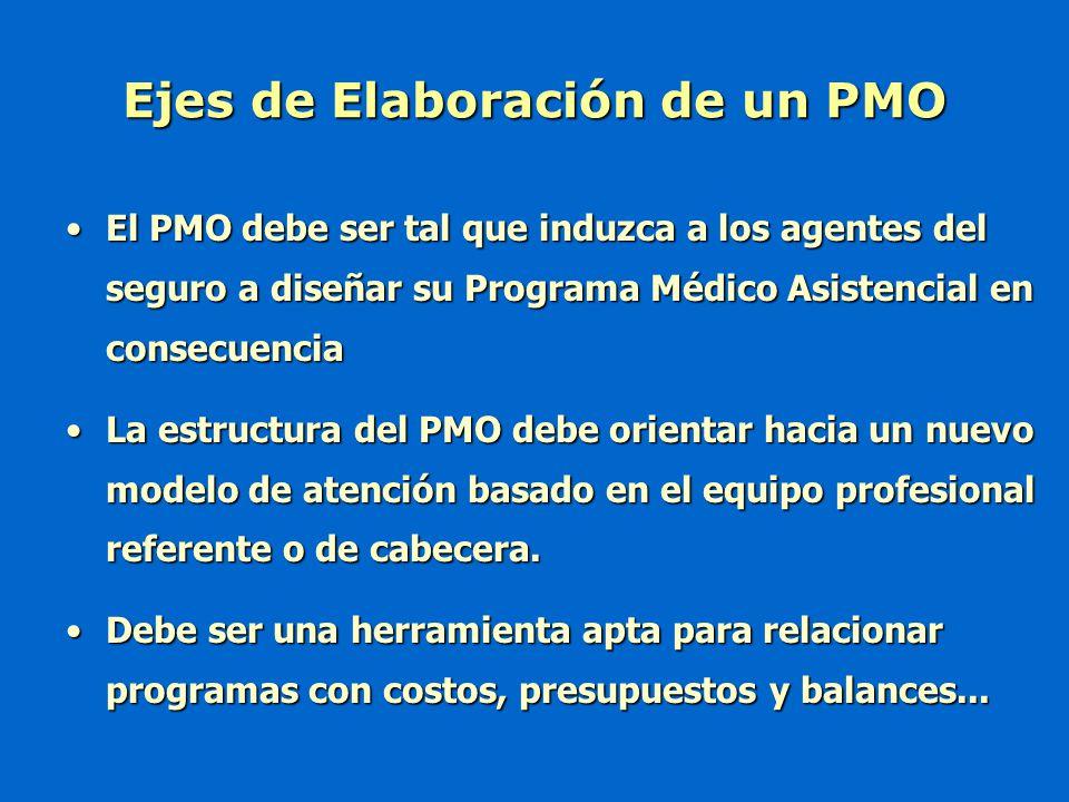 El PMO debe ser tal que induzca a los agentes del seguro a diseñar su Programa Médico Asistencial en consecuenciaEl PMO debe ser tal que induzca a los