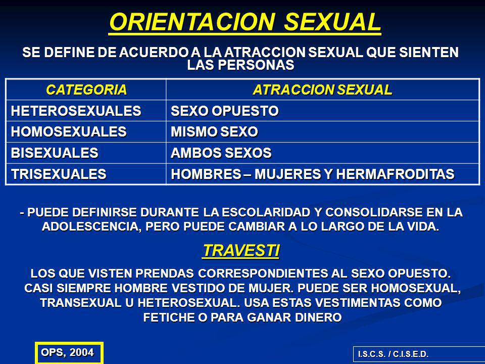 SE DEFINE DE ACUERDO A LA ATRACCION SEXUAL QUE SIENTEN LAS PERSONAS I.S.C.S. / C.I.S.E.D. OPS, 2004 ORIENTACION SEXUAL CATEGORIA ATRACCION SEXUAL HETE