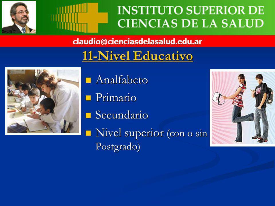 11-Nivel Educativo Analfabeto Analfabeto Primario Primario Secundario Secundario Nivel superior (con o sin Postgrado) Nivel superior (con o sin Postgr