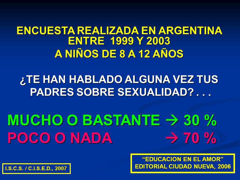 ENCUESTA REALIZADA EN ARGENTINA ENTRE 1999 Y 2003 A NIÑOS DE 8 A 12 AÑOS ¿TE HAN HABLADO ALGUNA VEZ TUS PADRES SOBRE SEXUALIDAD?... PADRES SOBRE SEXUA