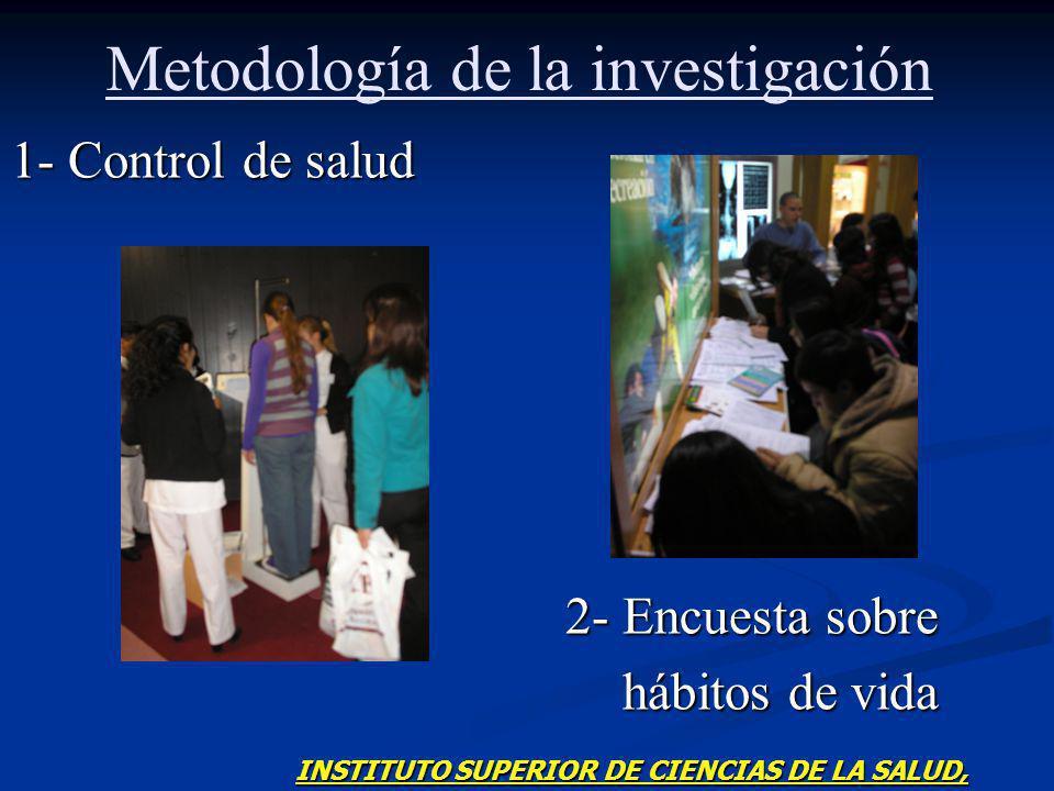 Metodología de la investigación 1- Control de salud 2- Encuesta sobre hábitos de vida hábitos de vida INSTITUTO SUPERIOR DE CIENCIAS DE LA SALUD,