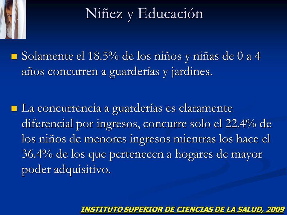 Niñez y Educación Solamente el 18.5% de los niños y niñas de 0 a 4 años concurren a guarderías y jardines.