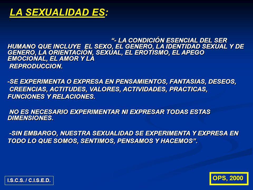 - LA CONDICIÓN ESENCIAL DEL SER HUMANO QUE INCLUYE EL SEXO, EL GENERO, LA IDENTIDAD SEXUAL Y DE GENERO, LA ORIENTACIÓN, SEXUAL, EL EROTISMO, EL APEGO