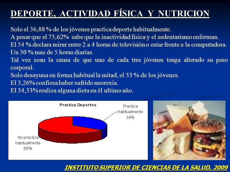 DEPORTE, ACTIVIDAD FÍSICA Y NUTRICION Solo el 36,88 % de los jóvenes practica deporte habitualmente.