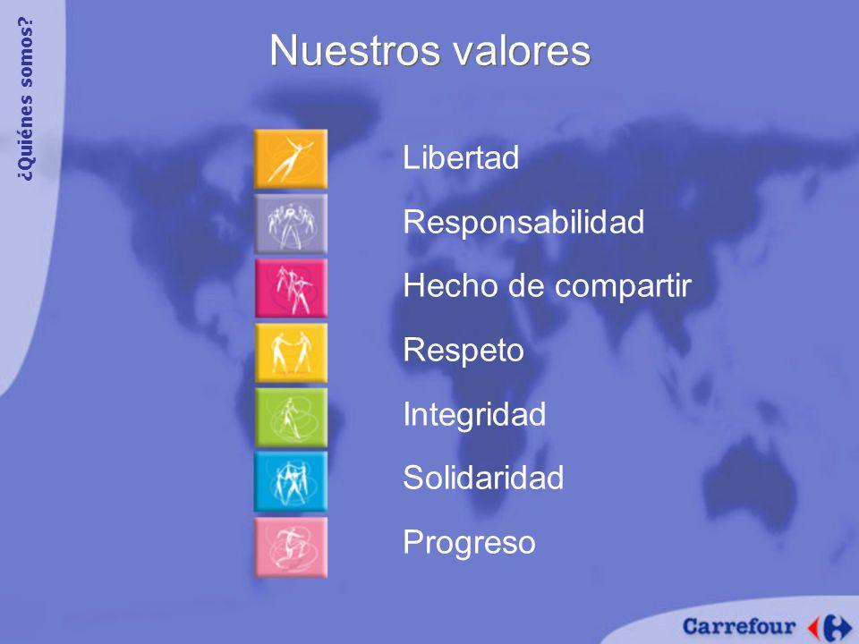 Libertad Responsabilidad Hecho de compartir Respeto Integridad Solidaridad Progreso Nuestros valores ¿Quiénes somos?