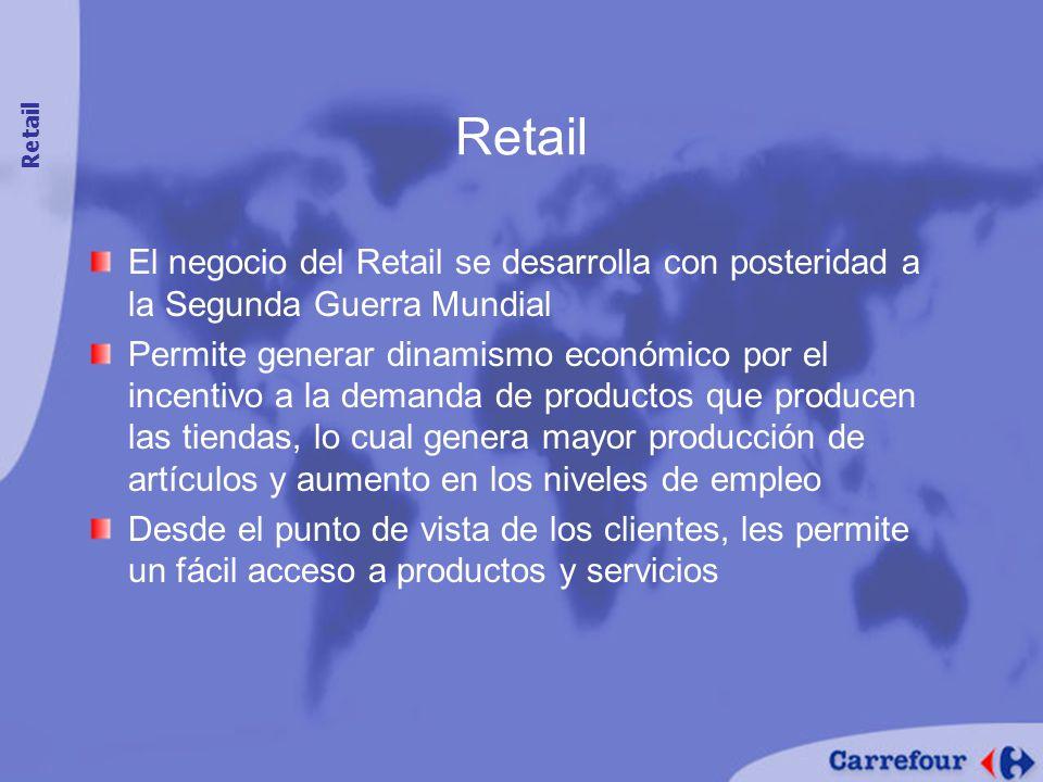 Retail El negocio del Retail se desarrolla con posteridad a la Segunda Guerra Mundial Permite generar dinamismo económico por el incentivo a la demanda de productos que producen las tiendas, lo cual genera mayor producción de artículos y aumento en los niveles de empleo Desde el punto de vista de los clientes, les permite un fácil acceso a productos y servicios Retail