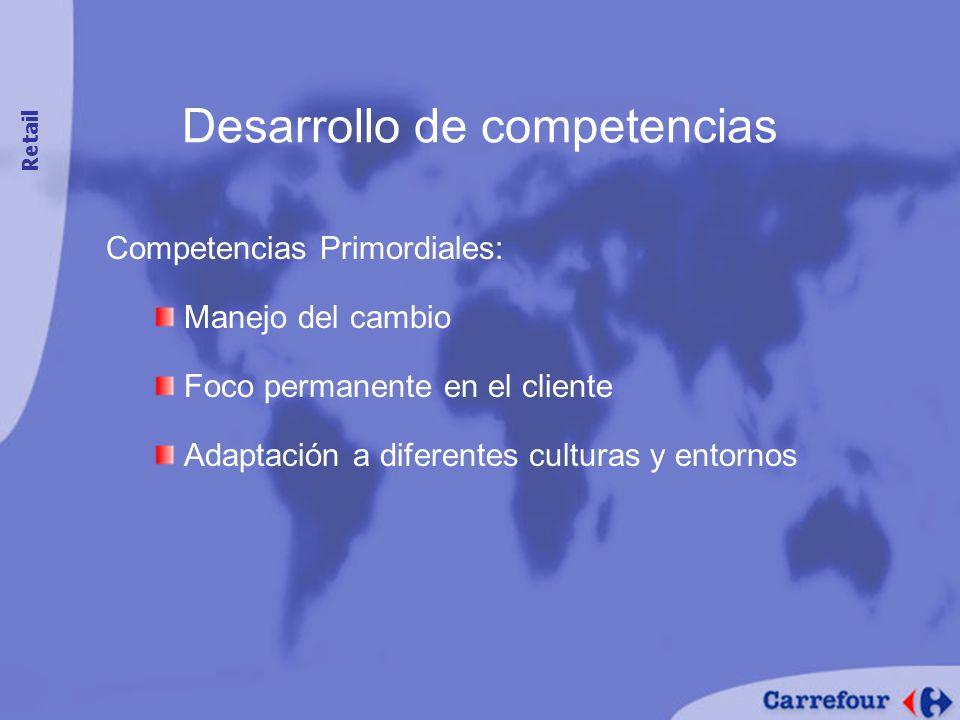 Desarrollo de competencias Competencias Primordiales: Manejo del cambio Foco permanente en el cliente Adaptación a diferentes culturas y entornos Retail
