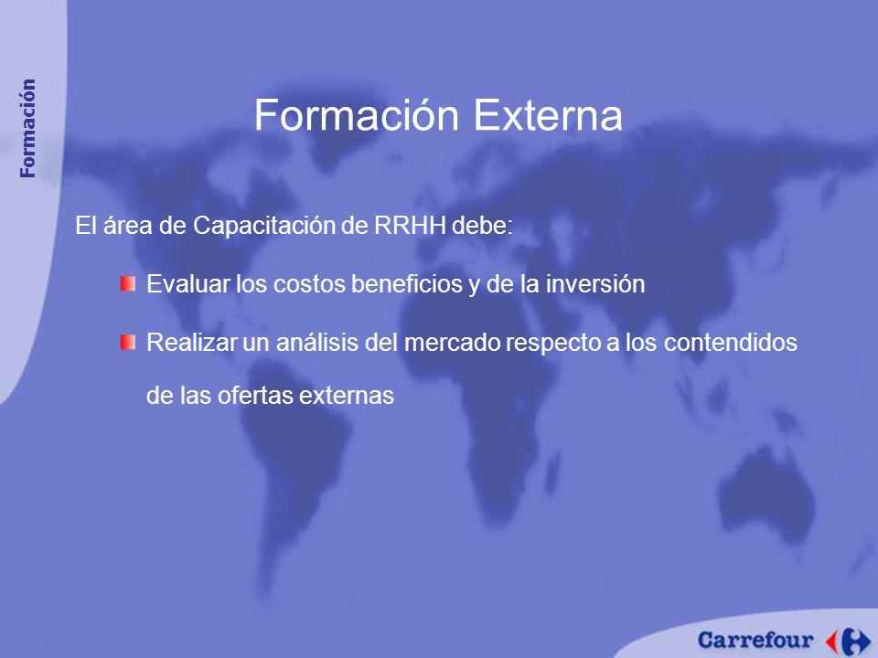Formación Externa El área de Capacitación de RRHH debe: Evaluar los costos beneficios y de la inversión Realizar un análisis del mercado respecto a los contendidos de las ofertas externas Formación