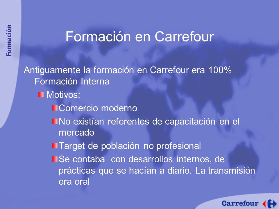 Formación en Carrefour Formación Antiguamente la formación en Carrefour era 100% Formación Interna Motivos: Comercio moderno No existían referentes de capacitación en el mercado Target de población no profesional Se contaba con desarrollos internos, de prácticas que se hacían a diario.