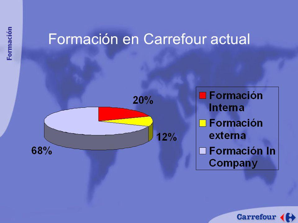 Formación en Carrefour actual Formación