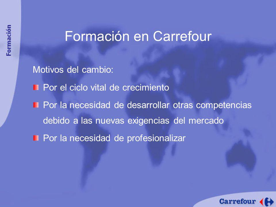 Formación en Carrefour Formación Motivos del cambio: Por el ciclo vital de crecimiento Por la necesidad de desarrollar otras competencias debido a las nuevas exigencias del mercado Por la necesidad de profesionalizar