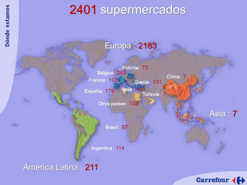 2401 supermercados Brasil : 97 Argentina : 114 Bélgica : 263 Turquía : 7 Italia : 401 España : 179 Francia : 1024 Polonia : 70 Grecia : 131 Otros países : 108 América Latina : 211 Europa : 2183 Dónde estamos Asia : 7 China : 7