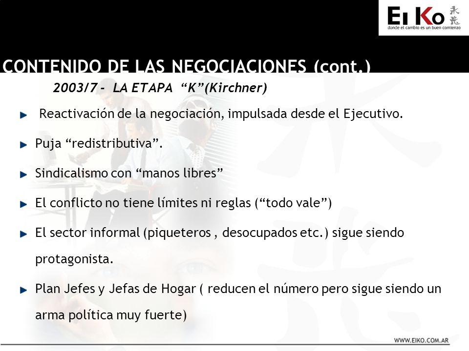 2003/7 - LA ETAPA K(Kirchner) Reactivación de la negociación, impulsada desde el Ejecutivo. Puja redistributiva. Sindicalismo con manos libres El conf