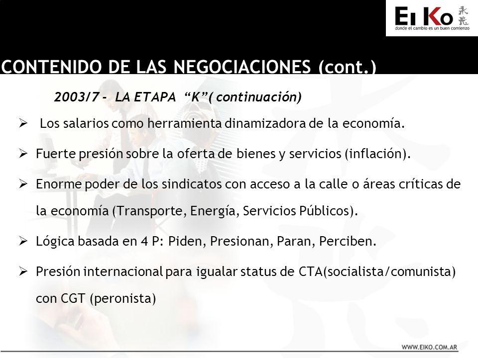 2003/7 - LA ETAPA K( continuación) Los salarios como herramienta dinamizadora de la economía.