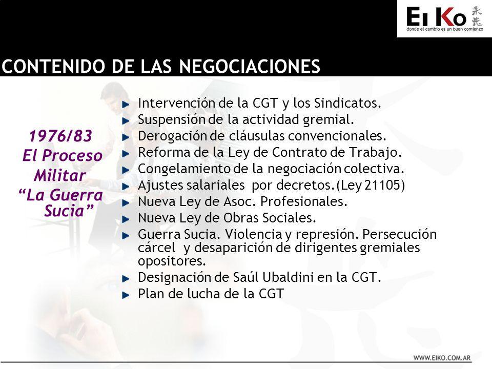1976/83 El Proceso Militar La Guerra Sucia Intervención de la CGT y los Sindicatos. Suspensión de la actividad gremial. Derogación de cláusulas conven