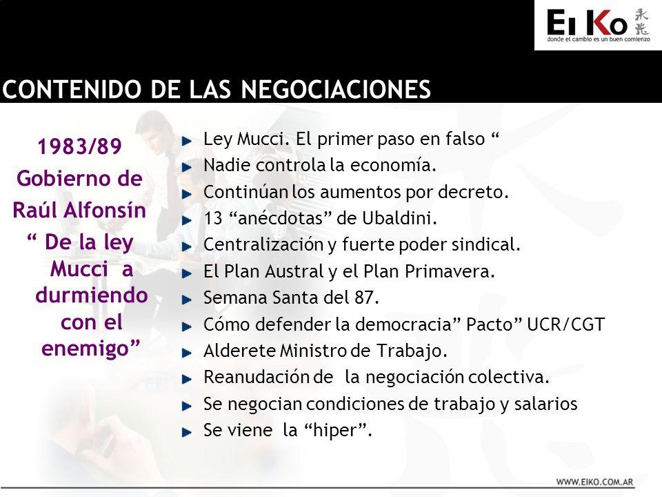 1983/89 Gobierno de Raúl Alfonsín De la ley Mucci a durmiendo con el enemigo Ley Mucci.