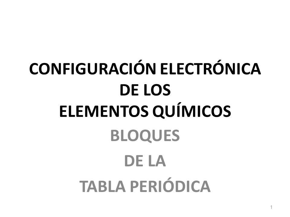 4° REGLA: CANTIDAD DE ELECTRONES / SUBNIVEL 12 Si cada ORBITAL puede contener HASTA 2 ELECTRONES, entonces…